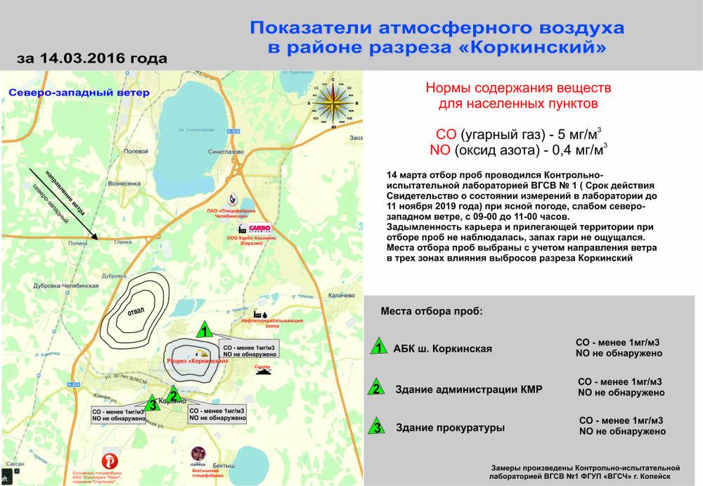 "Показатели атмосферного воздуха в зоне влияния разреза ""Коркинский"" 14.03.2016"