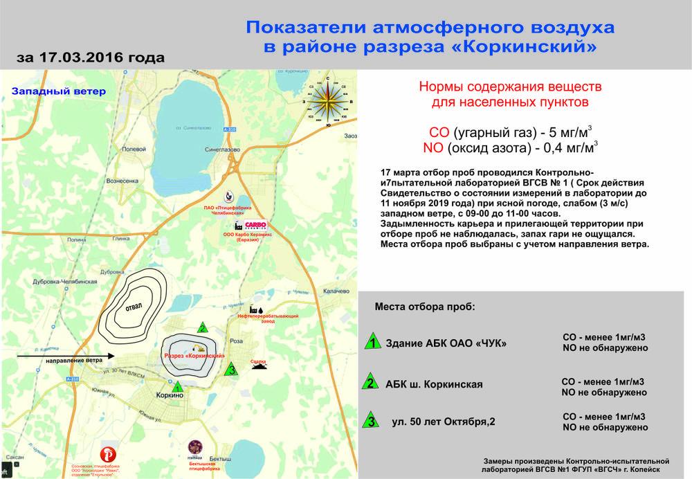 "Показатели атмосферного воздуха в зоне влияния разреза ""Коркинский"" 17.03.2016"