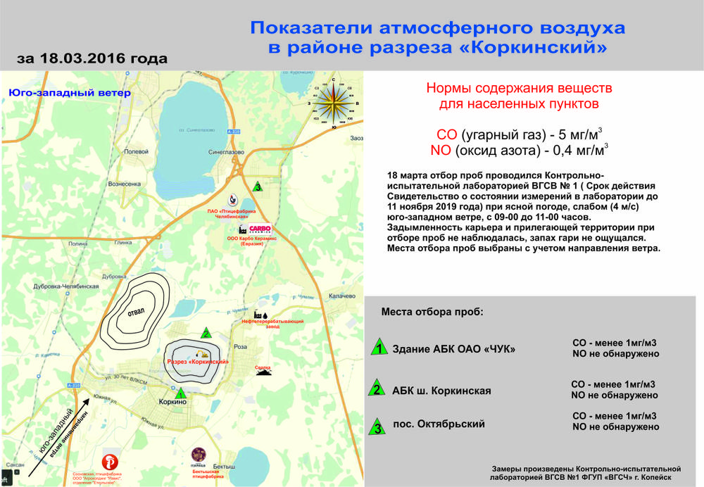 "Показатели атмосферного воздуха в зоне влияния разреза ""Коркинский"" 18.03.2016"