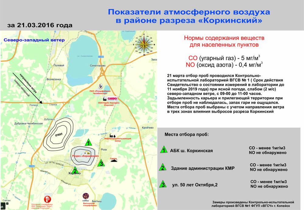"Показатели атмосферного воздуха в зоне влияния разреза ""Коркинский"" 21.03.2016"