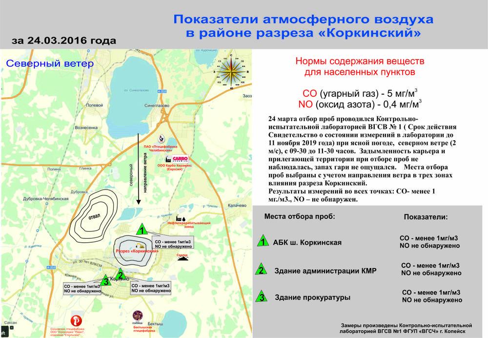 "Показатели атмосферного воздуха в зоне влияния разреза ""Коркинский"" 24.03.2016"