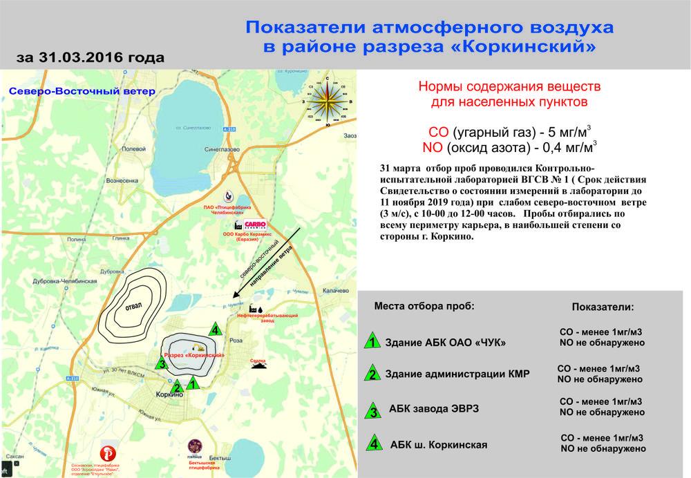"Показатели атмосферного воздуха в зоне влияния разреза ""Коркинский"" 31.03.2016"