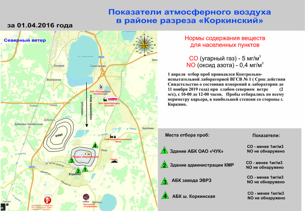 "Показатели атмосферного воздуха в зоне влияния разреза ""Коркинский"" 01.04.3.2016"