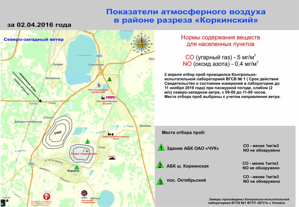 "Показатели атмосферного воздуха в зоне влияния разреза ""Коркинский"" 02.04..2016"