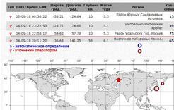 В четыре часа утра коркинцы проснулись от землетрясения