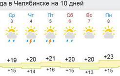 https://www.gismeteo.ru