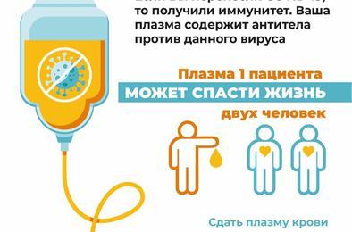 Кровь донора, переболевшего коронавирусом, может применяться в лечении