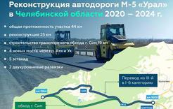 В Челябинской области ведется масштабная реконструкция трассы М-5 «Урал»